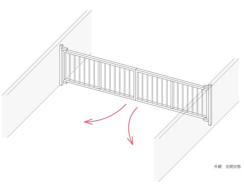 両開ゲート ノンレール型